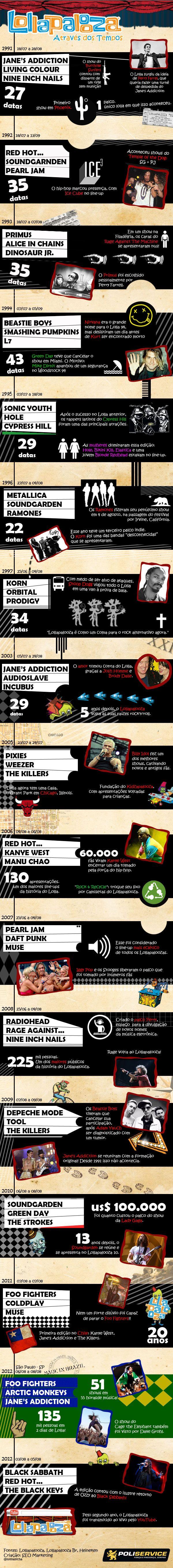 infografico-lollapalooza